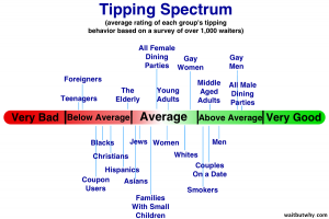 Demographic-chart1
