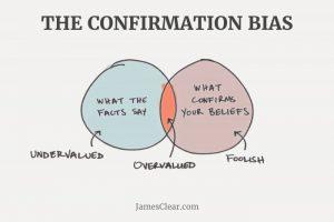 confirmation-bias-700x467