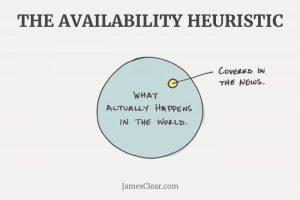 availability-heuristic-700x467