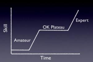 skill-graph