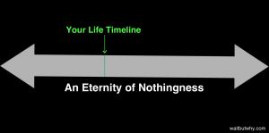long-timeline