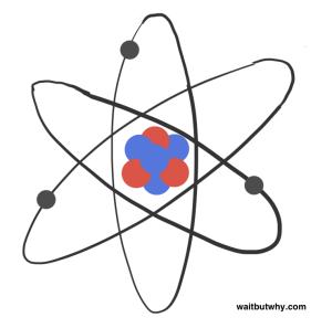 atom-300x297