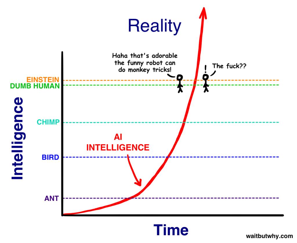 Intelligence2-1024x836